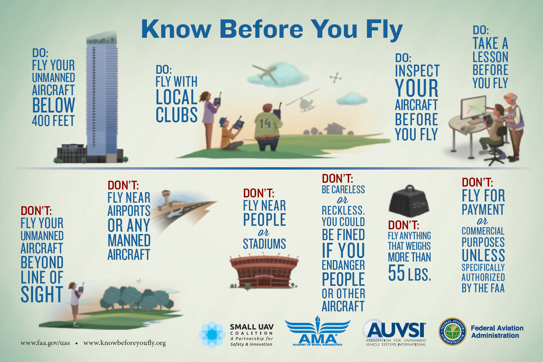 knowbeforeyoufly